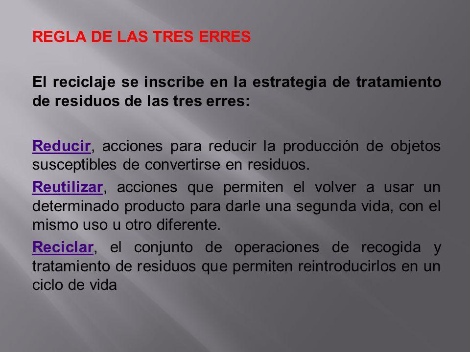 REGLA DE LAS TRES ERRES El reciclaje se inscribe en la estrategia de tratamiento de residuos de las tres erres: