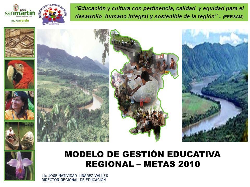 MODELO DE GESTIÓN EDUCATIVA REGIONAL – METAS 2010