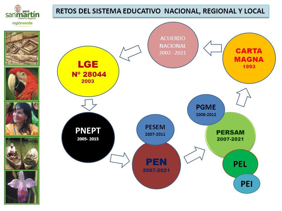 RETOS DEL SISTEMA EDUCATIVO NACIONAL, REGIONAL Y LOCAL