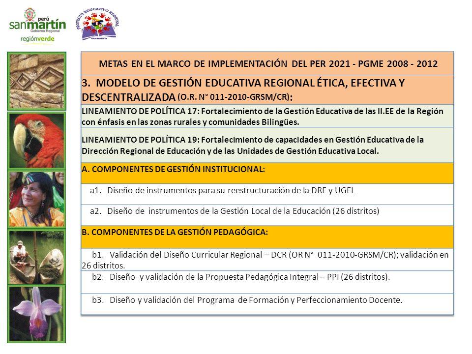 METAS EN EL MARCO DE IMPLEMENTACIÓN DEL PER 2021 - PGME 2008 - 2012