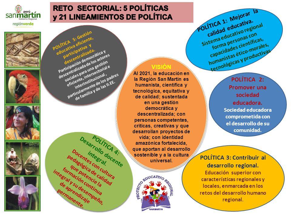RETO SECTORIAL: 5 POLÍTICAS y 21 LINEAMIENTOS DE POLÍTICA