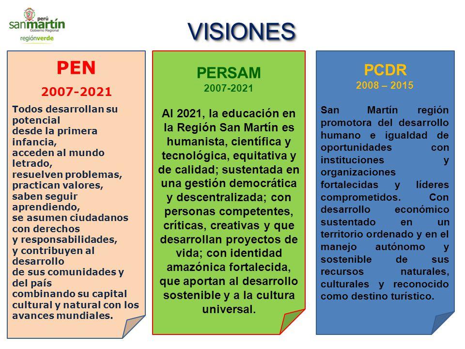 VISIONES PEN PERSAM PCDR 2007-2021