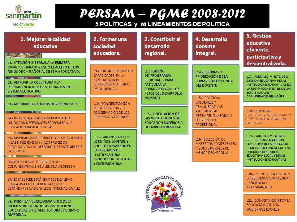 PERSAM – PGME 2008-2012 5 POLÍTICAS y 10 LINEAMIENTOS DE POLITICA