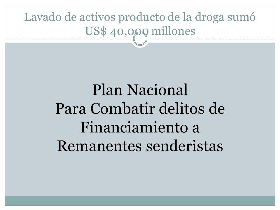 Lavado de activos producto de la droga sumó US$ 40,000 millones