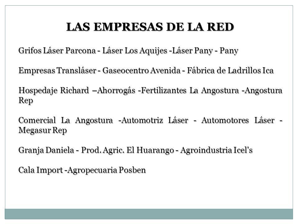 LAS EMPRESAS DE LA RED Grifos Láser Parcona - Láser Los Aquijes -Láser Pany - Pany.
