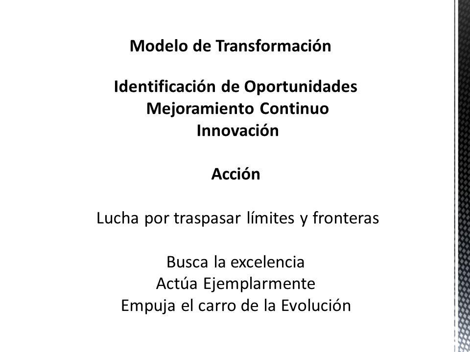Modelo de Transformación Identificación de Oportunidades