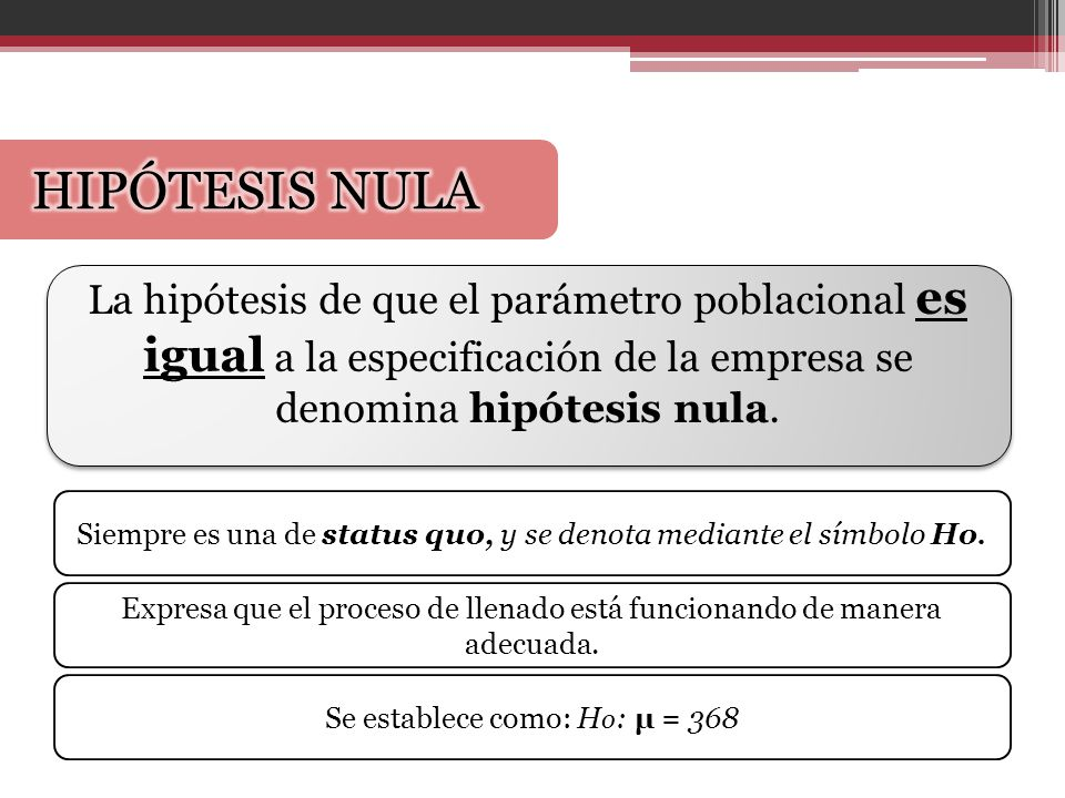 HIPÓTESIS NULA La hipótesis de que el parámetro poblacional es igual a la especificación de la empresa se denomina hipótesis nula.