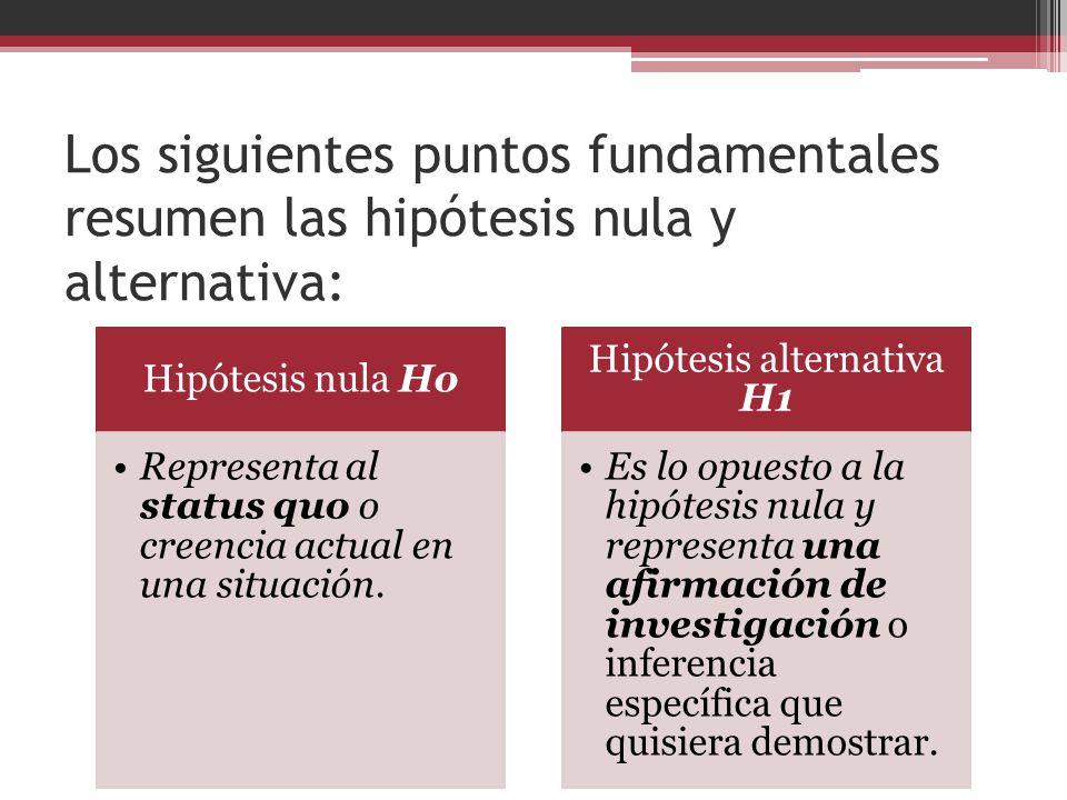 Hipótesis alternativa H1