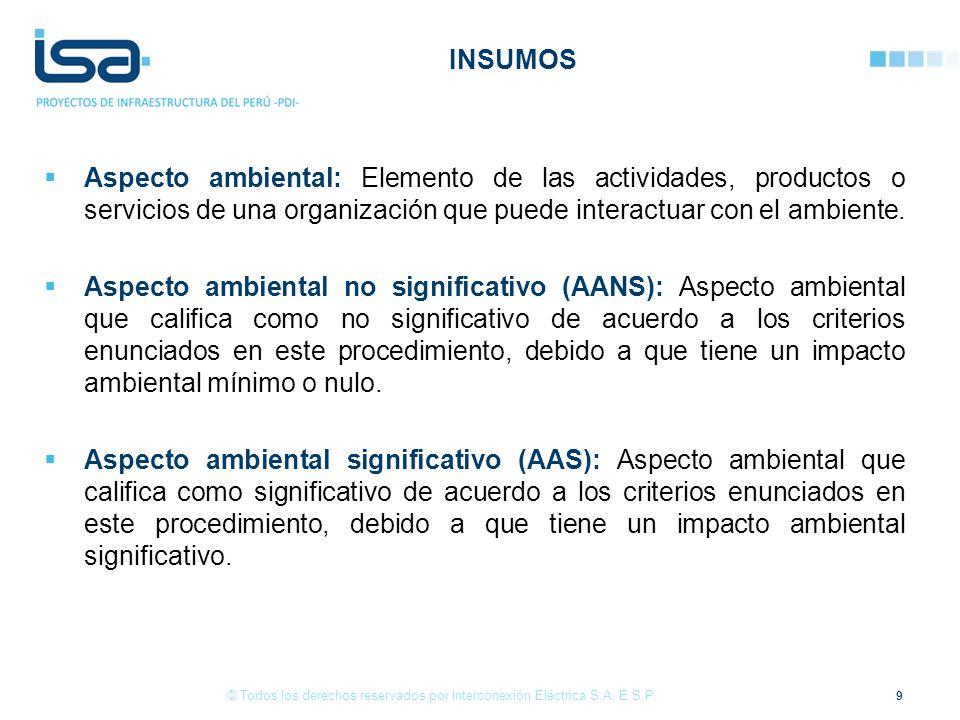 INSUMOS Aspecto ambiental: Elemento de las actividades, productos o servicios de una organización que puede interactuar con el ambiente.