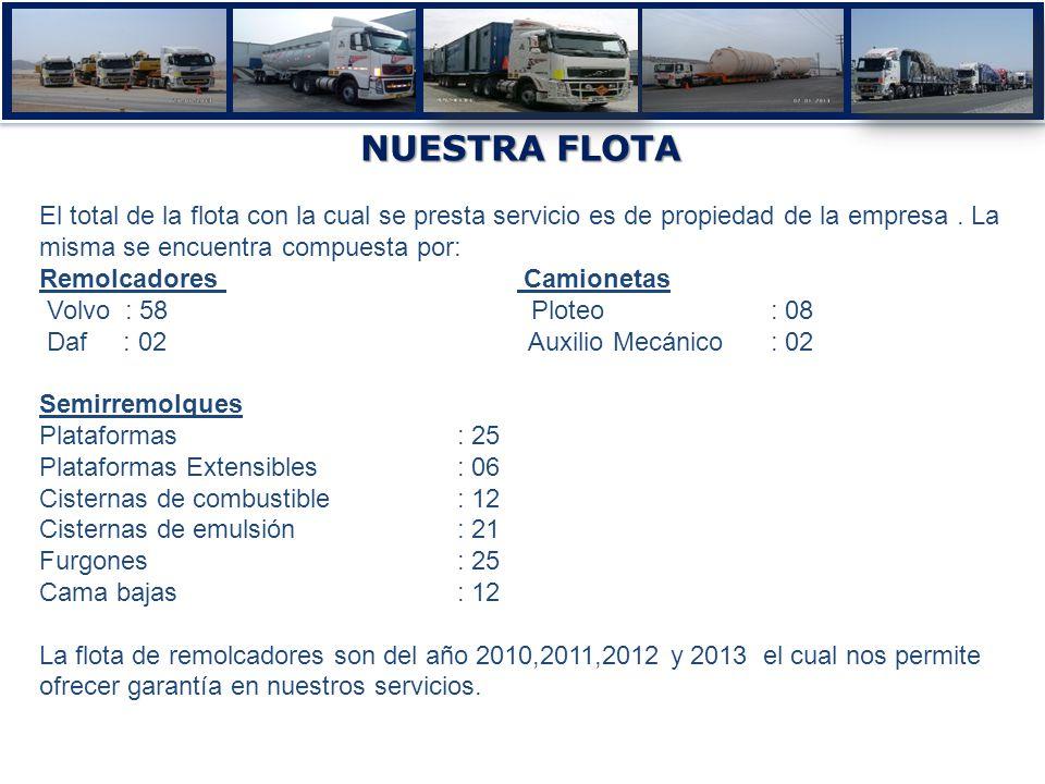 NUESTRA FLOTA El total de la flota con la cual se presta servicio es de propiedad de la empresa . La misma se encuentra compuesta por: