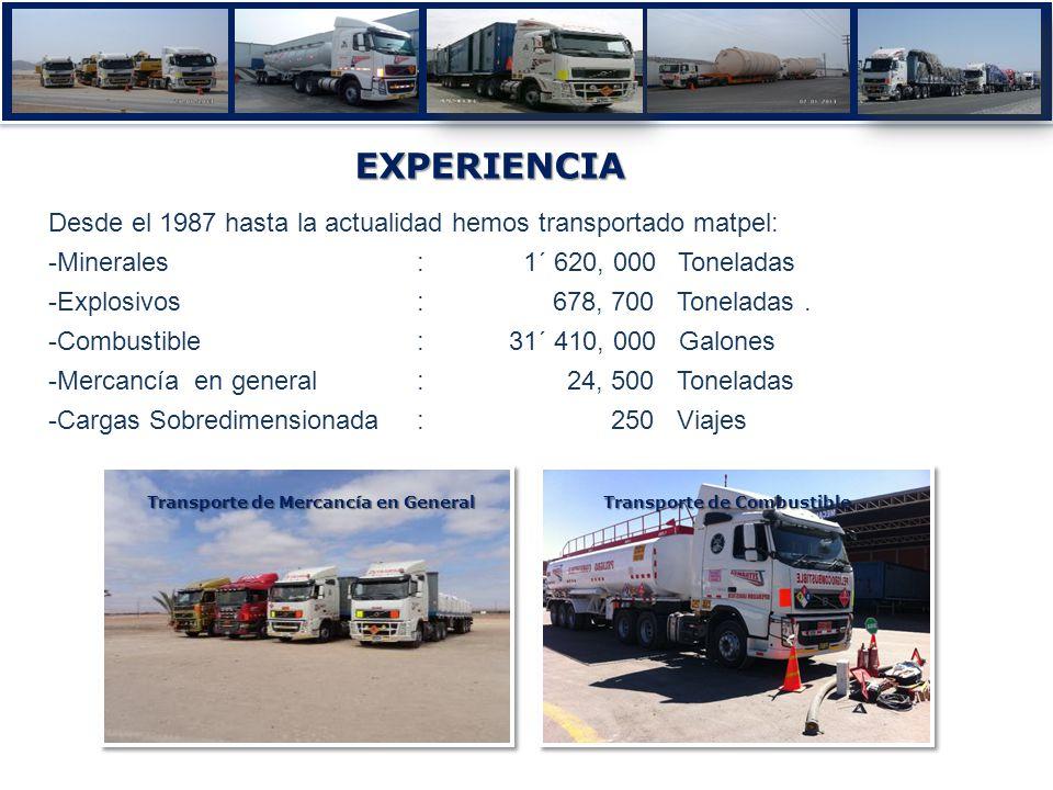 EXPERIENCIA Desde el 1987 hasta la actualidad hemos transportado matpel: Minerales : 1´ 620, 000 Toneladas.