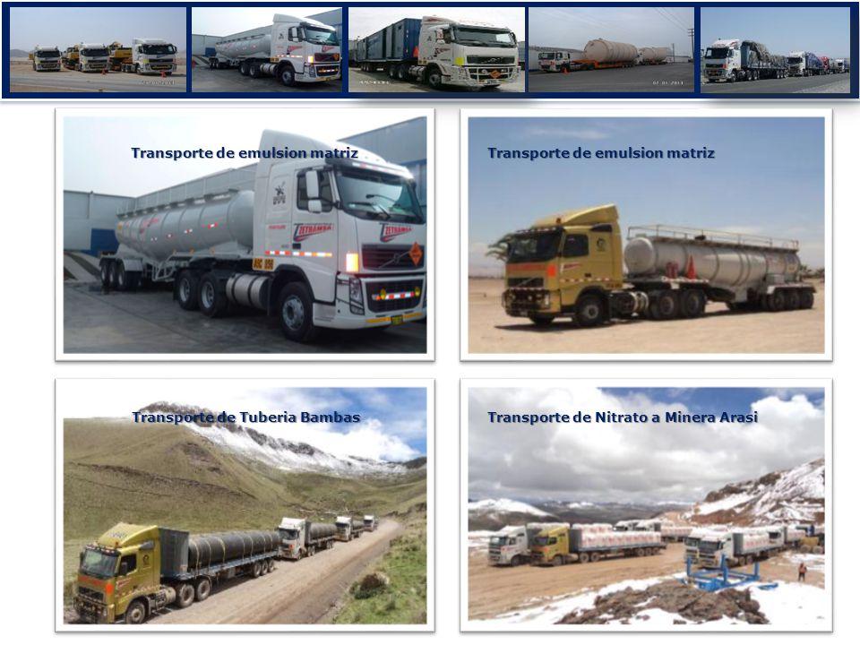 Transporte de emulsion matriz Transporte de Tuberia Bambas