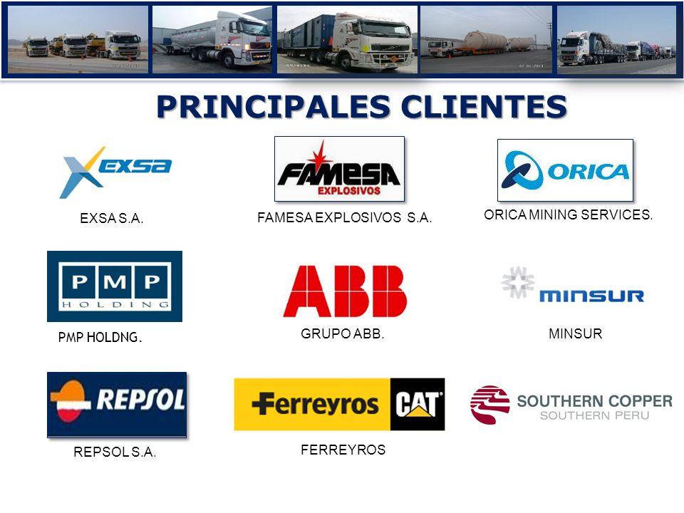 PRINCIPALES CLIENTES EXSA S.A. FAMESA EXPLOSIVOS S.A.