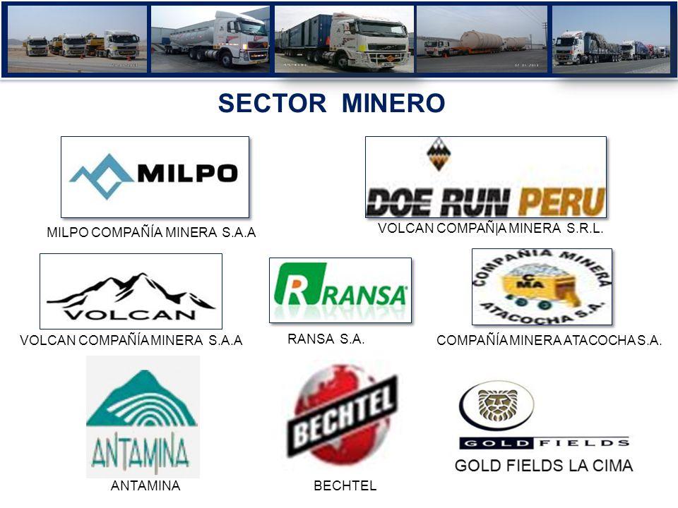 SECTOR MINERO MILPO COMPAÑÍA MINERA S.A.A