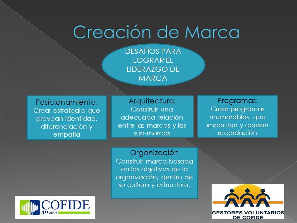 Creación de Marca DESAFÍOS PARA LOGRAR EL LIDERAZGO DE MARCA