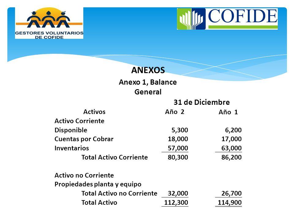 ANEXOS Anexo 1, Balance General 31 de Diciembre Activos Año 2 Año 1