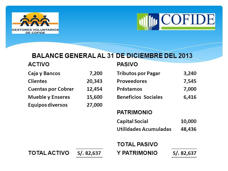 BALANCE GENERAL AL 31 DE DICIEMBRE DEL 2013