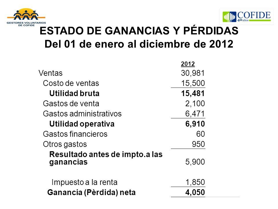 ESTADO DE GANANCIAS Y PÉRDIDAS Del 01 de enero al diciembre de 2012