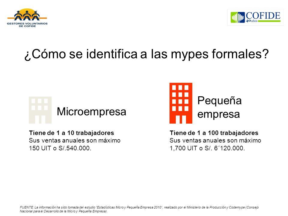 ¿Cómo se identifica a las mypes formales