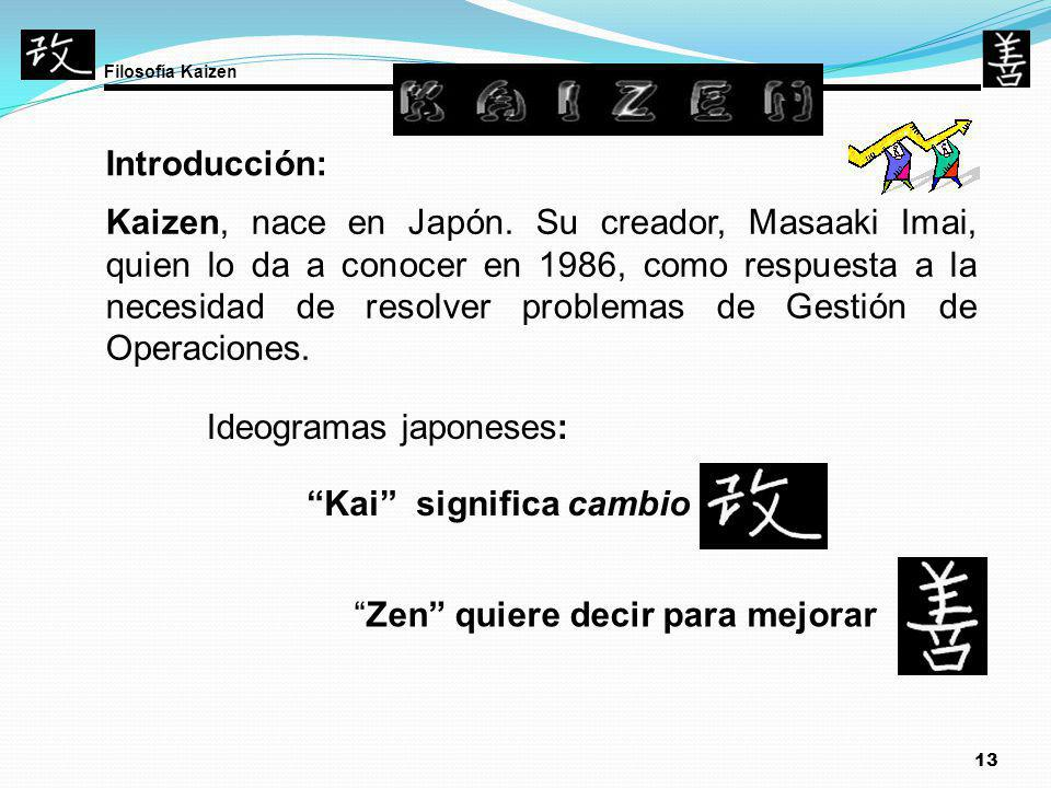 Ideogramas japoneses: