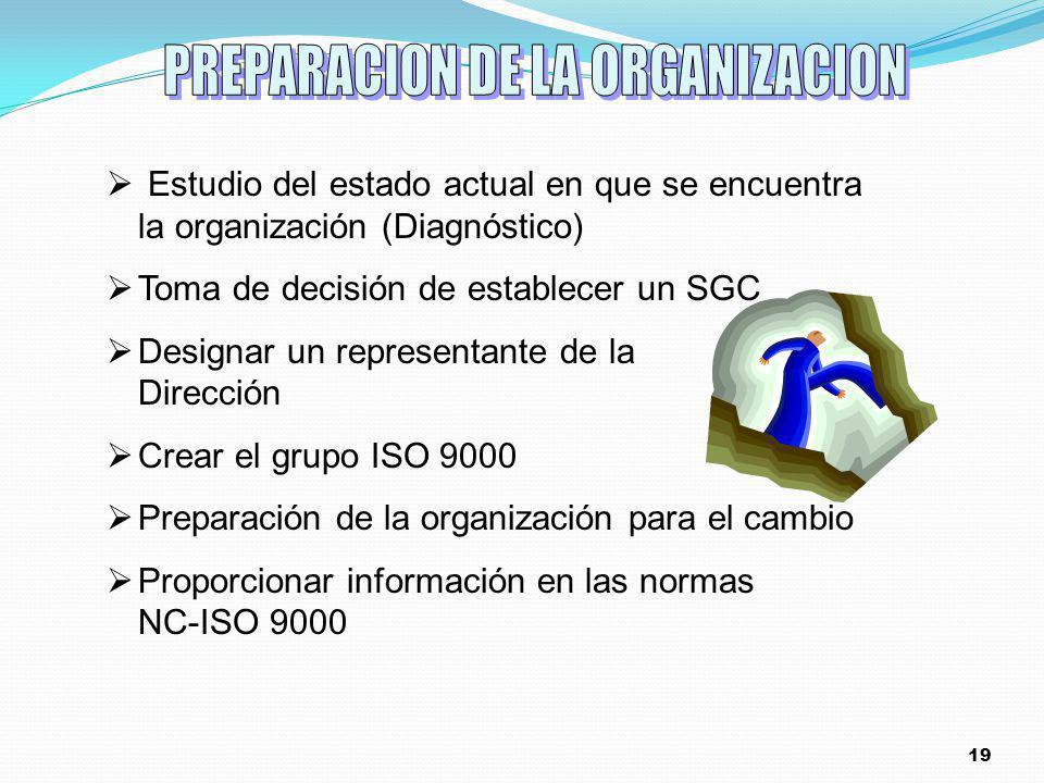 PREPARACION DE LA ORGANIZACION