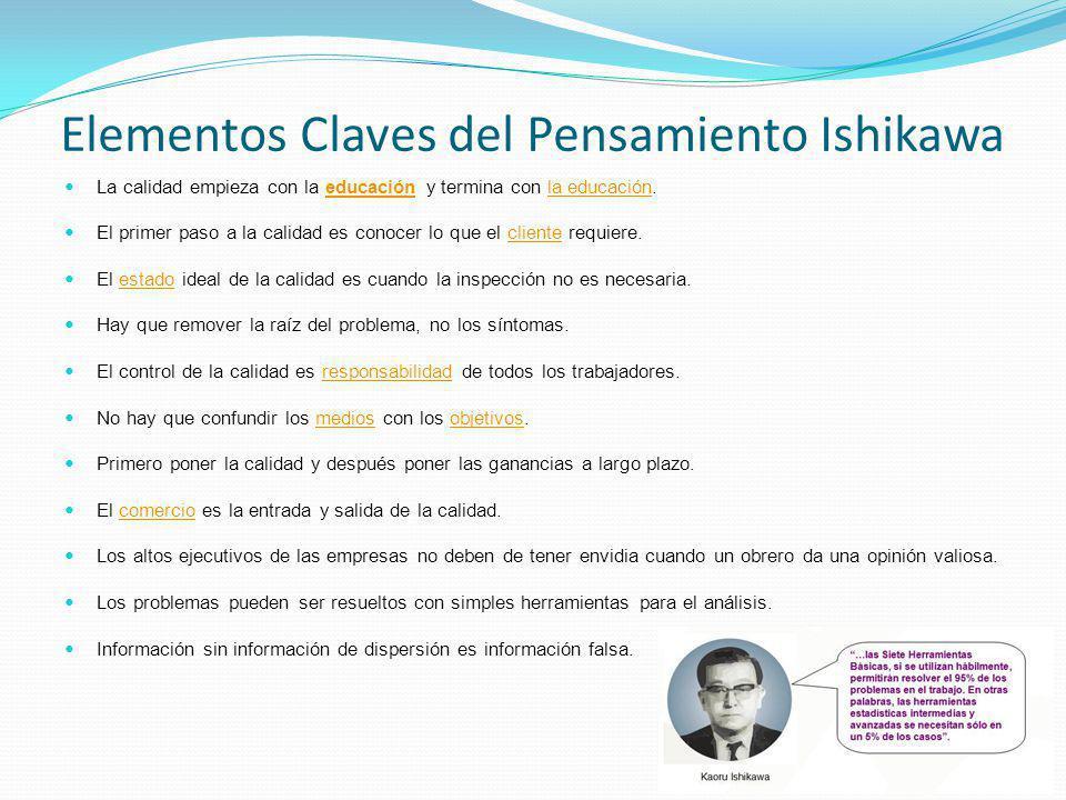 Elementos Claves del Pensamiento Ishikawa