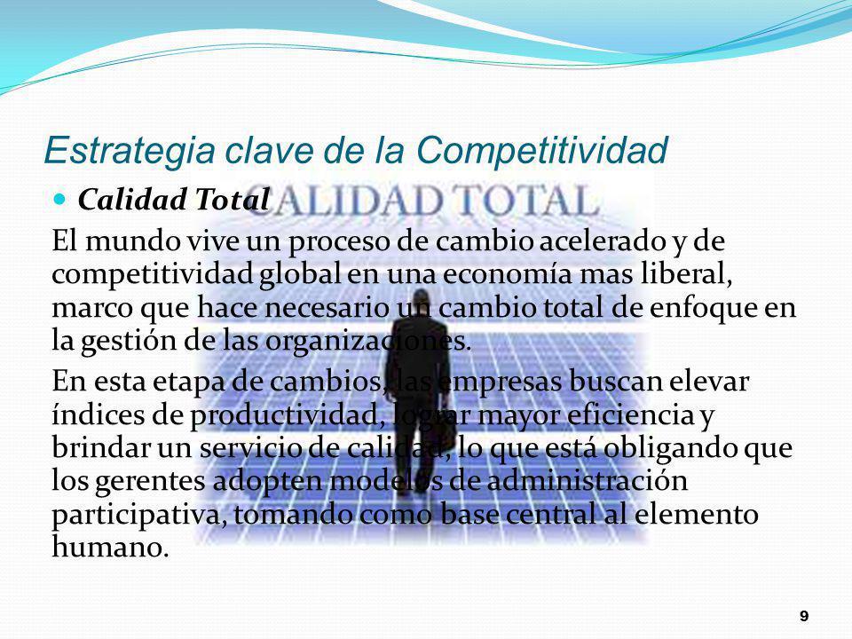 Estrategia clave de la Competitividad