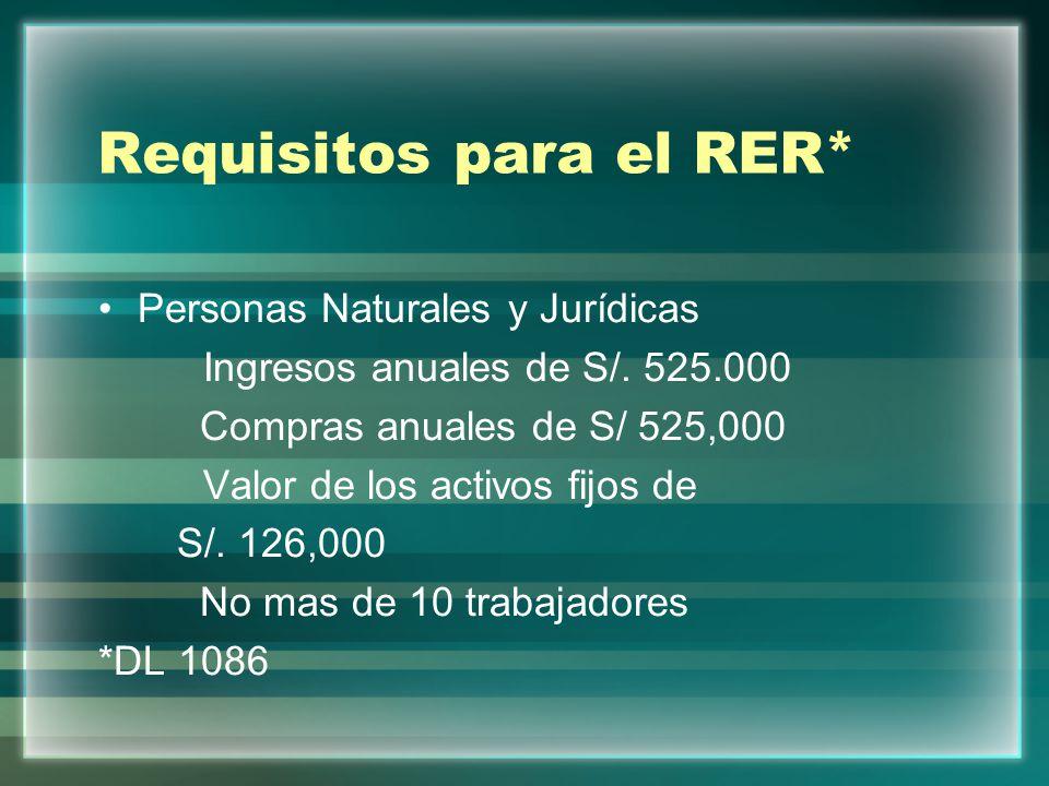 Requisitos para el RER*