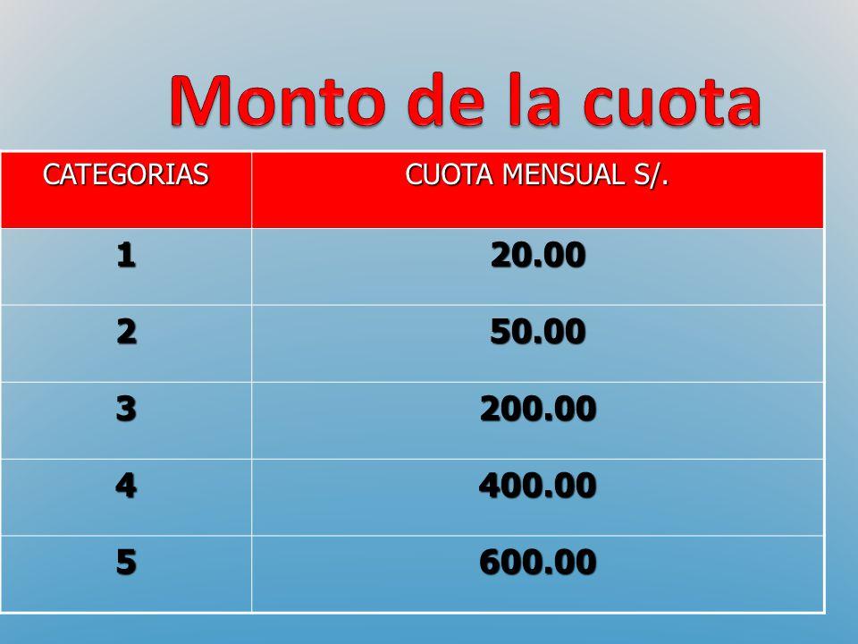 Monto de la cuota CATEGORIAS CUOTA MENSUAL S/. 1 20.00 2 50.00 3 200.00 4 400.00 5 600.00