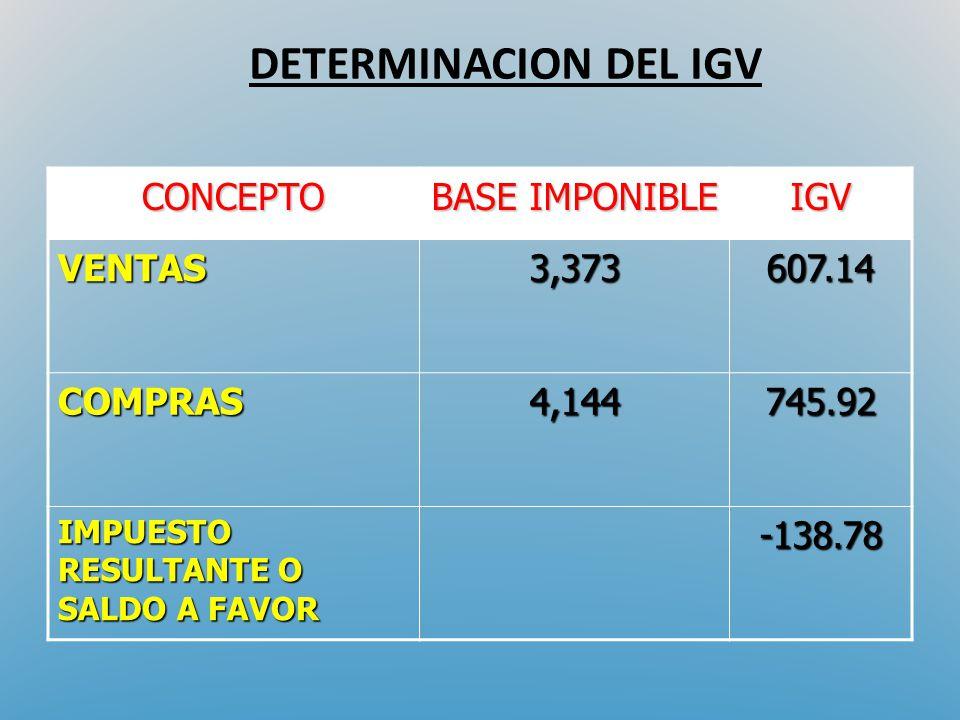 DETERMINACION DEL IGV CONCEPTO BASE IMPONIBLE IGV VENTAS 3,373 607.14