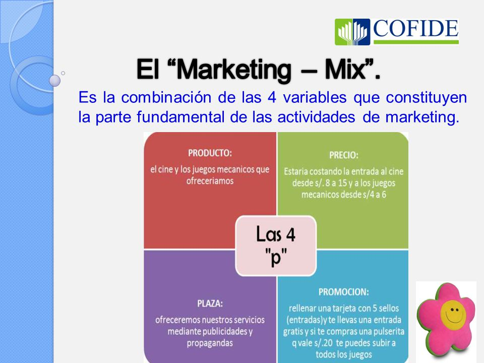 El Marketing – Mix .