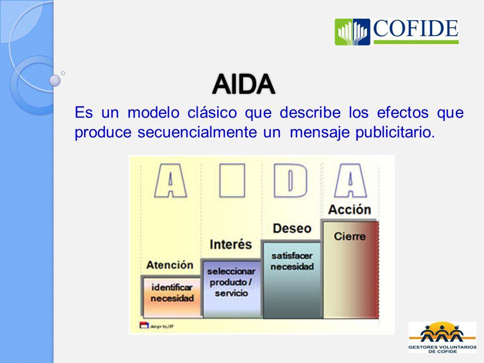 AIDA Es un modelo clásico que describe los efectos que produce secuencialmente un mensaje publicitario.