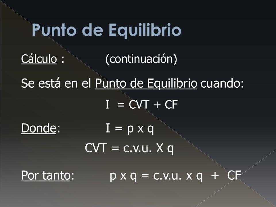 Punto de Equilibrio Cálculo : (continuación) Se está en el Punto de Equilibrio cuando: I = CVT + CF.