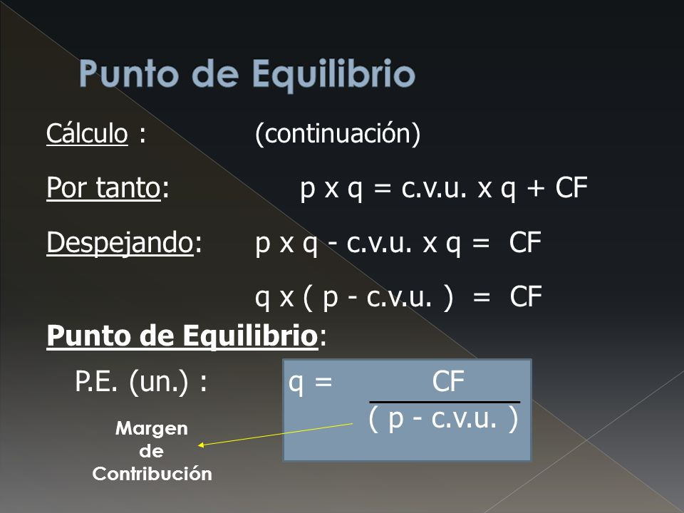 Punto de Equilibrio Por tanto: p x q = c.v.u. x q + CF