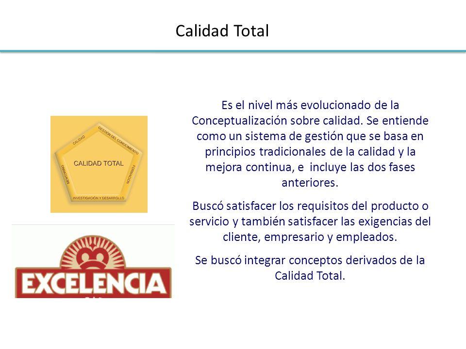 Se buscó integrar conceptos derivados de la Calidad Total.