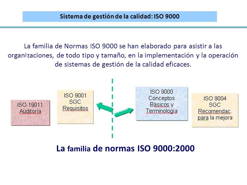 La familia de normas ISO 9000:2000