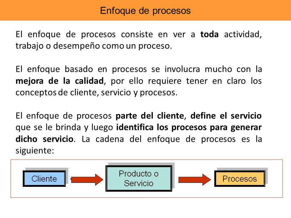 Enfoque de procesos El enfoque de procesos consiste en ver a toda actividad, trabajo o desempeño como un proceso.