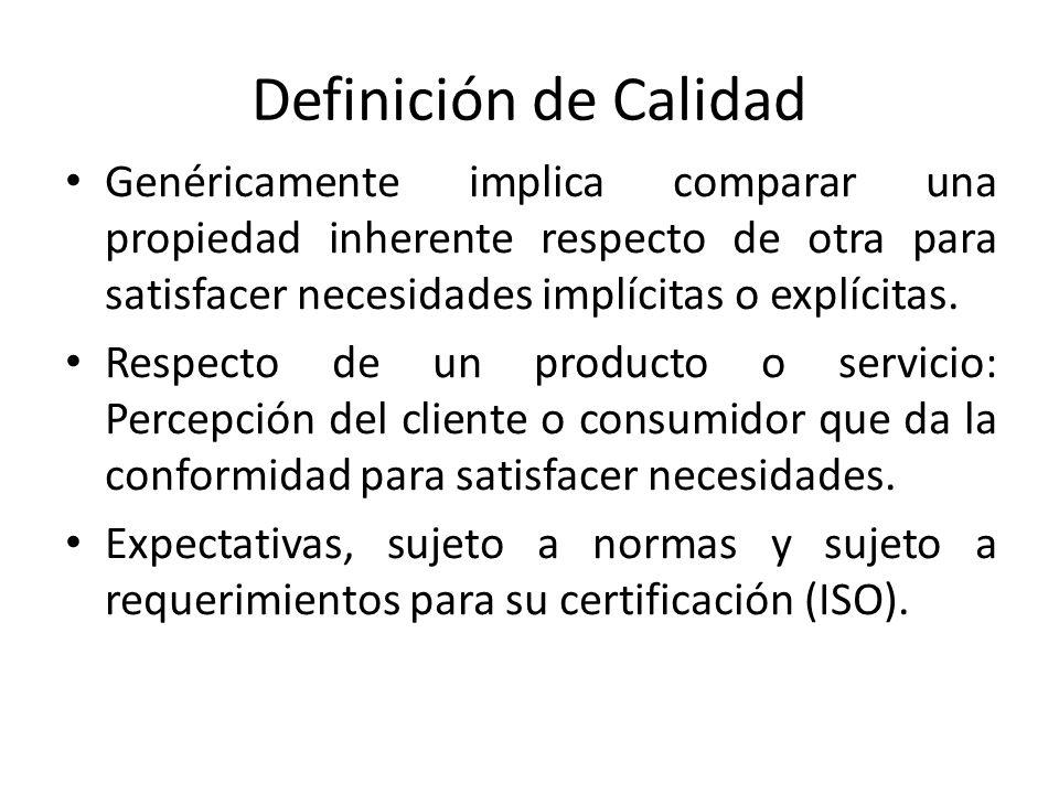 Definición de Calidad Genéricamente implica comparar una propiedad inherente respecto de otra para satisfacer necesidades implícitas o explícitas.