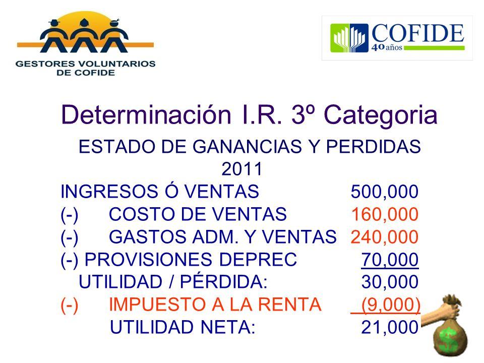 Determinación I.R. 3º Categoria