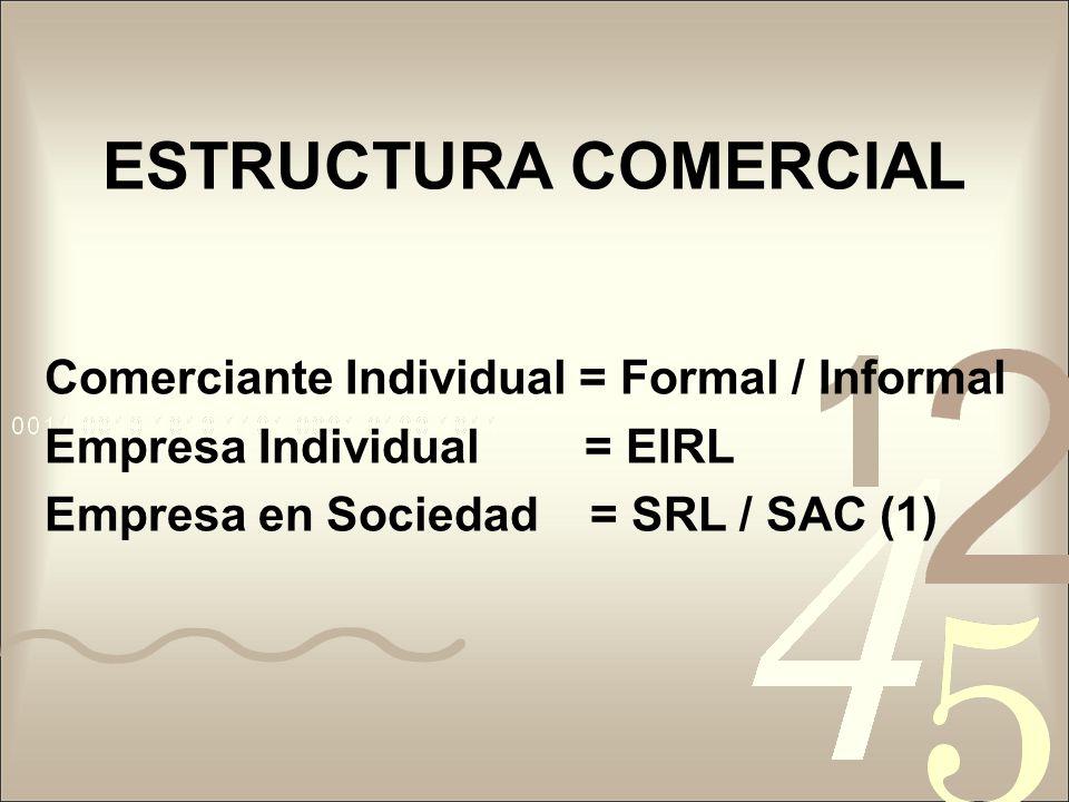 ESTRUCTURA COMERCIAL Comerciante Individual = Formal / Informal