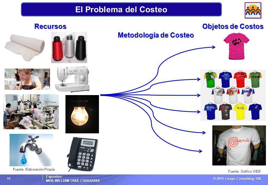 El Problema del Costeo Recursos Objetos de Costos