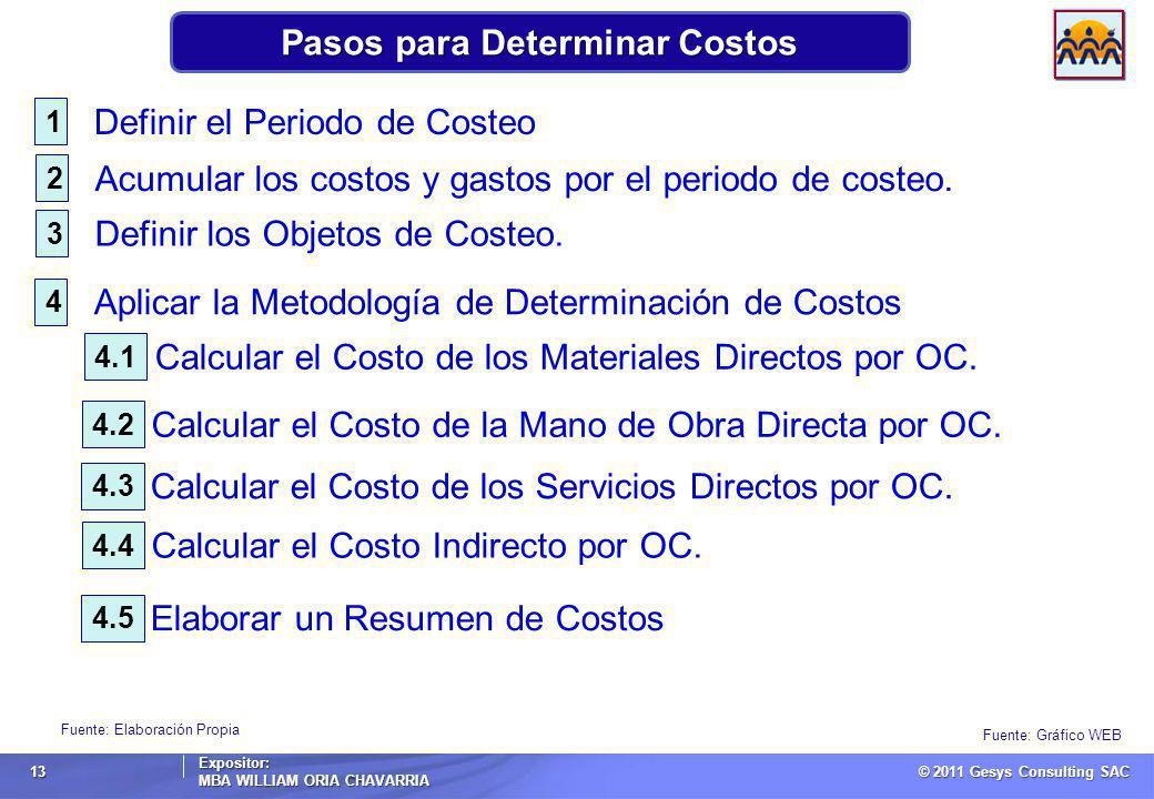 Pasos para Determinar Costos