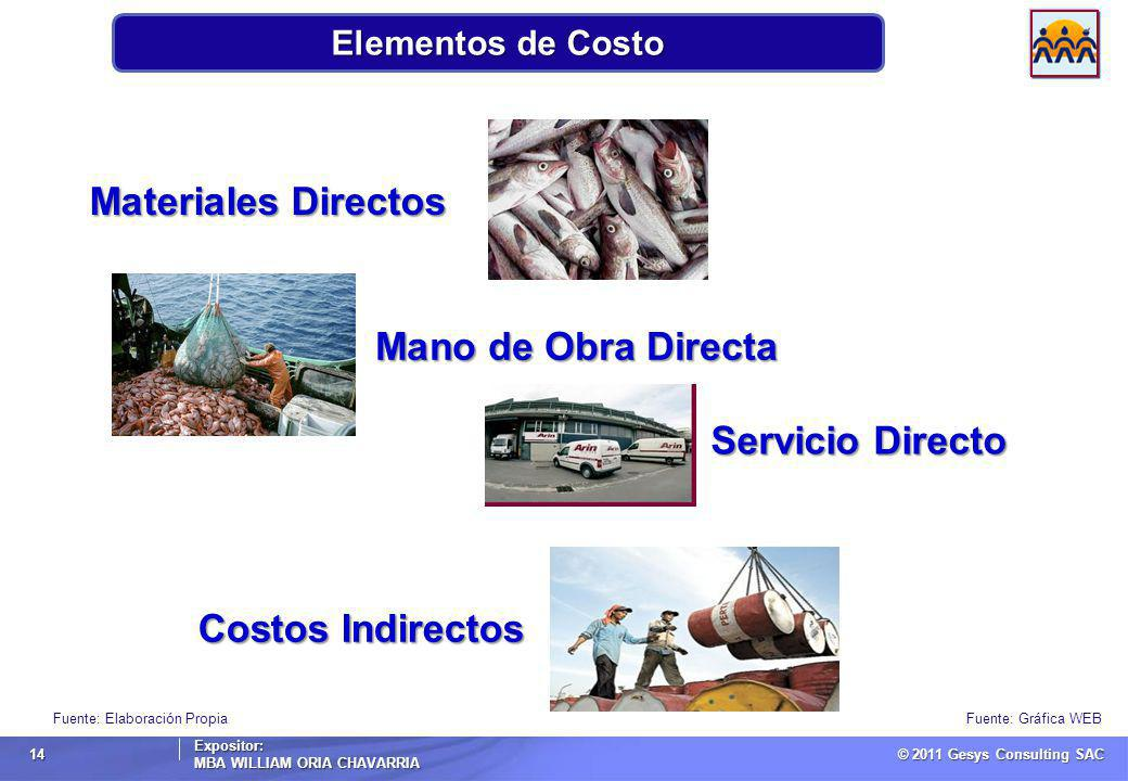 Materiales Directos Mano de Obra Directa Servicio Directo