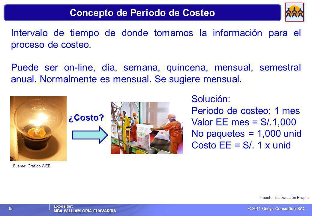Concepto de Periodo de Costeo