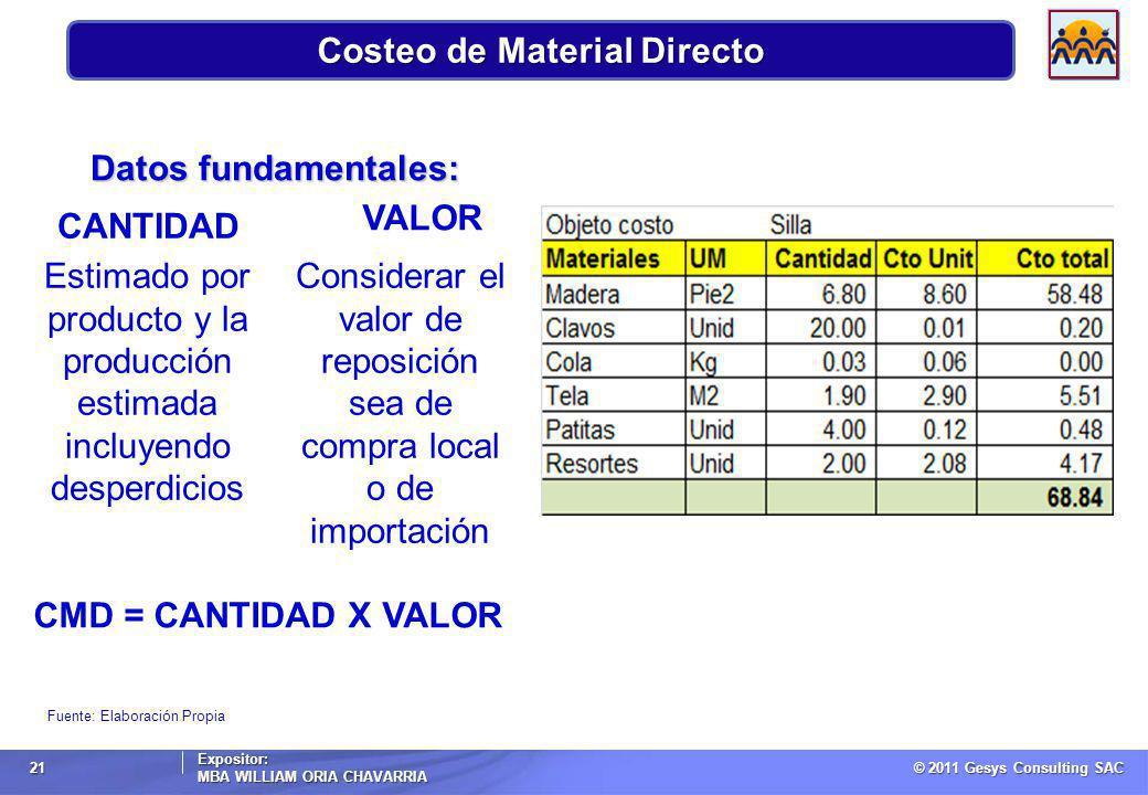 Costeo de Material Directo