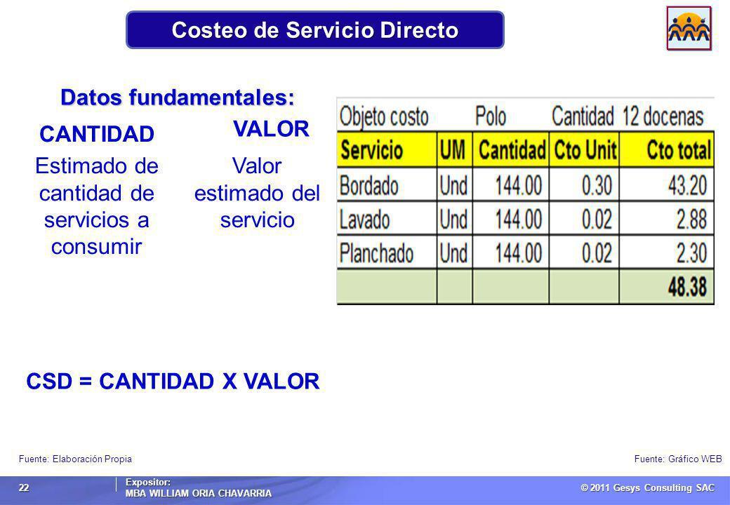 Costeo de Servicio Directo