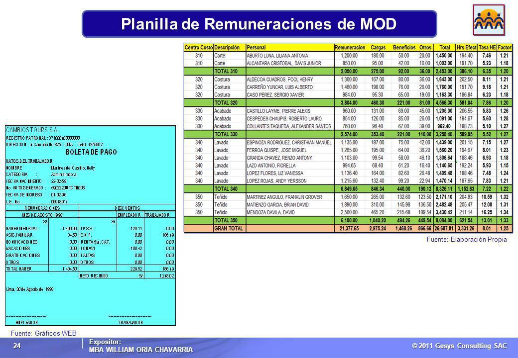 Planilla de Remuneraciones de MOD