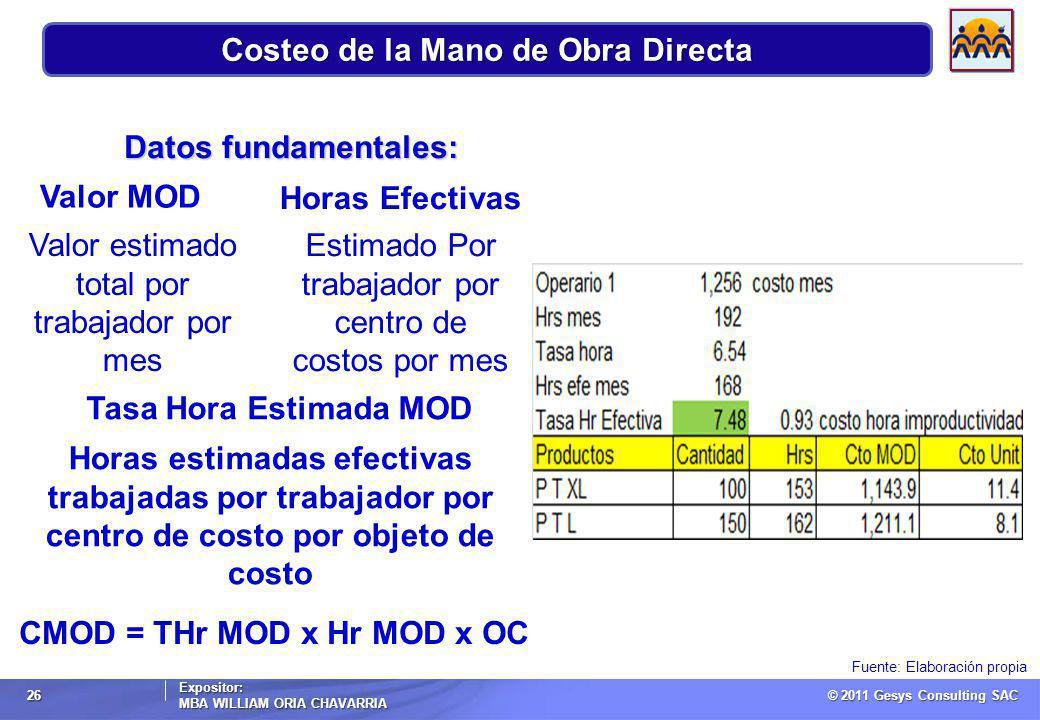 Costeo de la Mano de Obra Directa CMOD = THr MOD x Hr MOD x OC