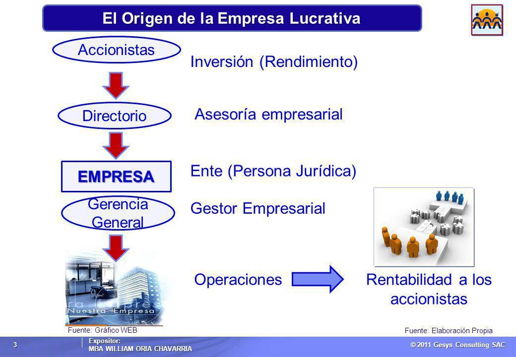 El Origen de la Empresa Lucrativa