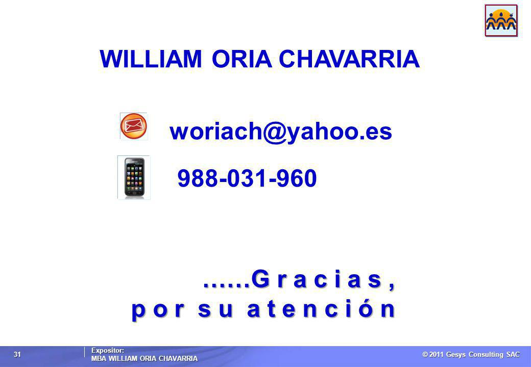 WILLIAM ORIA CHAVARRIA